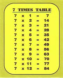 7 Times Tables Song Modern Coffee Tables And Accent Tables