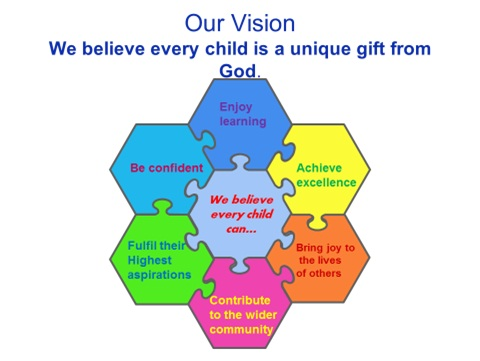 Federation's Vision
